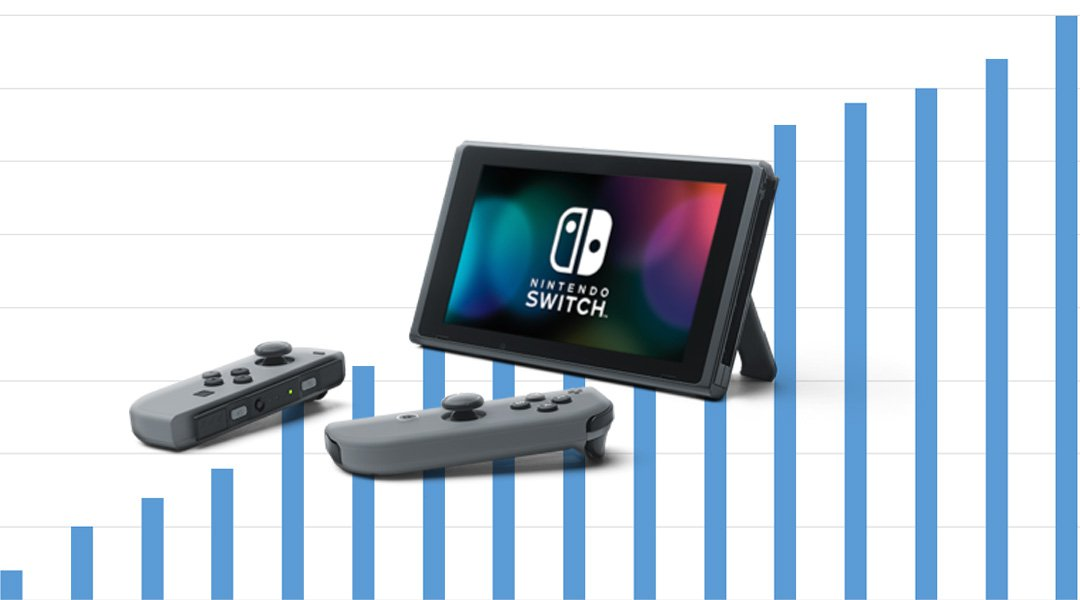 Image result for nintendo switch sales