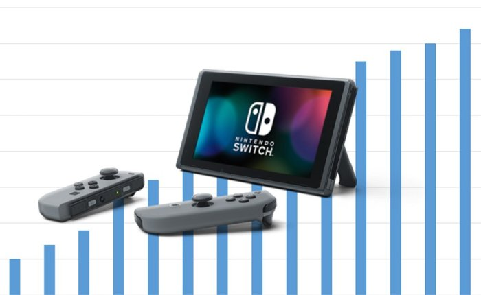 Here is how much, Nintendo Switch will sell in 4years