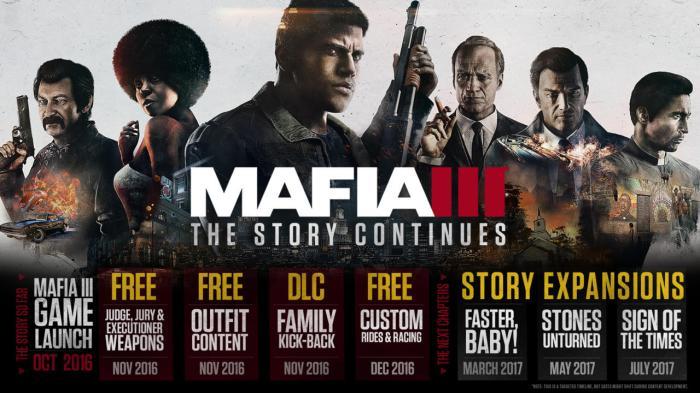 mafia3dlc